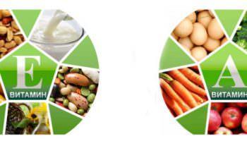 Продукты, содержащие витамины А и Е